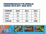perkembangan pik remaja tahun 201 0 2011 dan 2012
