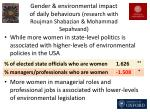 gender environmental impact of daily behaviours research with roujman shabazian mohammad sepahvand