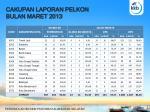 cakupan laporan pelkon bulan maret 2013