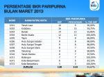 persentase bkr paripurna bulan maret 2013