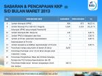 sasaran pencapaian kkp 2 s d bulan maret 2013