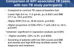 comparison of art associated tb cases with non tb study participants