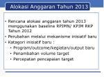 alokasi anggaran tahun 2013