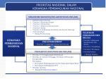 prioritas nasional dalam kerangka pembangunan nasional