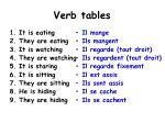 verb tables
