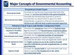 major concepts of governmental accounting5