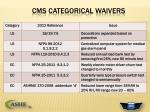 cms categorical waivers1
