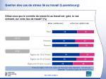 gestion des cas de stress li au travail luxembourg1