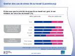 gestion des cas de stress li au travail luxembourg2