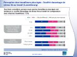 perception des travailleurs plus g s souffrir davantage de stress li au travail luxembourg1
