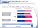 proportion de travailleurs de plus de 60 ans en 2020 luxembourg2
