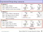 experimental design drug anisomycin