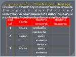 thai national heritage
