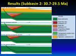 results subbasin 2 30 7 29 5 ma