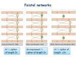 feistel networks