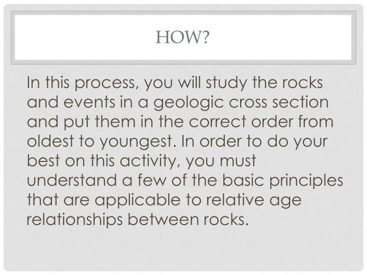 relative age of rocks activity