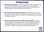 funding cycles1