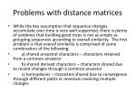 problems with distance matrices