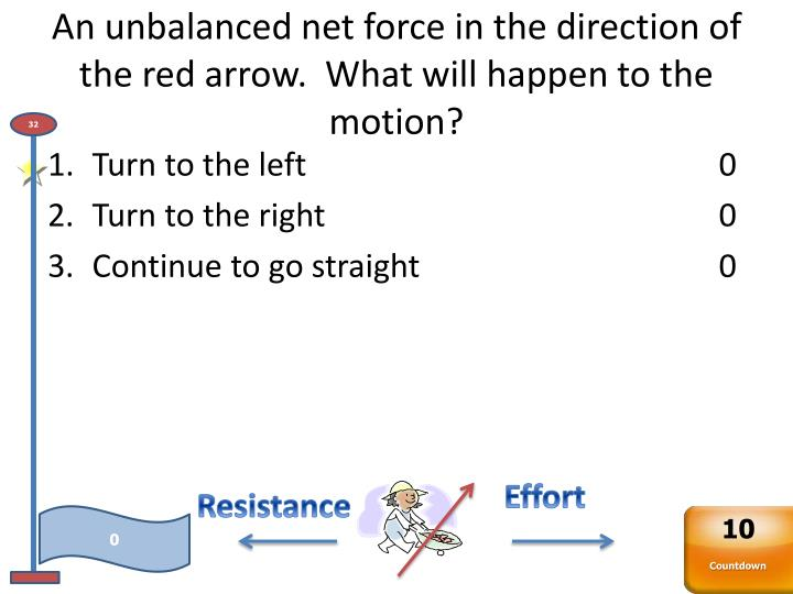 An unbalanced net force in the direction of the red arrow.  What will happen to the motion?