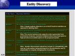 entity discovery