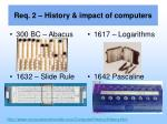 req 2 history impact of computers1