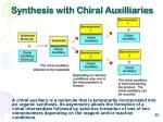 synthesis with chiral auxilliaries