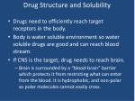 drug structure and solubility