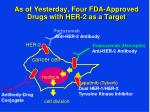 as of yesterday four fda approved drugs with her 2 as a target
