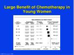 large benefit of chemotherapy in young w omen