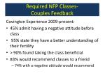 required nfp classes couples feedback