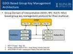 gdoi based group key management architecture