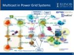 multicast in power grid systems
