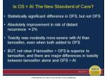is os ai the new standard of care