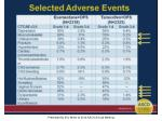 selected adverse events