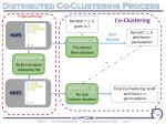distributed co clustering process13