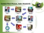 contoh rich picture adm akademik