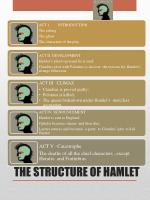 the structure of hamlet