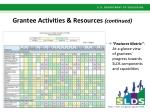grantee activities resources continued1