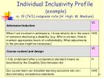 individual inclusivity profile example n 19 76 response rate h high m medium
