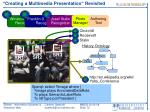 creating a multimedia presentation revisited