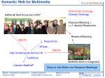semantic web for multimedia