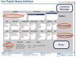 vox populi query interface