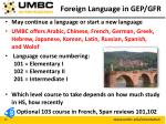 foreign language in gep gfr1