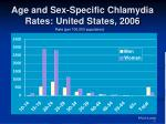 age and sex specific chlamydia rates united states 2006