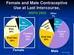 female and male contraceptive use at last intercourse nsfg 2002