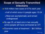 scope of sexually transmitted infections