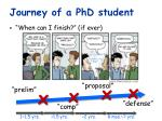 journey of a phd student