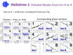 heliotron j poloidal modes from m 4 to 4