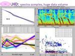 lhd spectra complex huge data volume