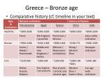 greece bronze age22